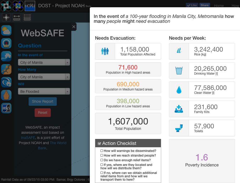 Websafe-generated report