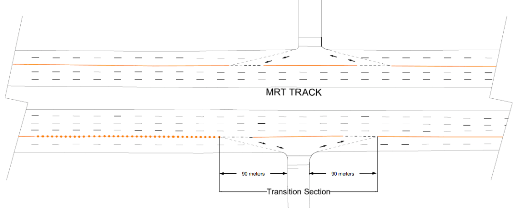 Delineated bus lanes. Source: DPWH