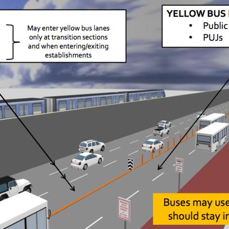 Rendition of bus lane delineators. Source: DPWH