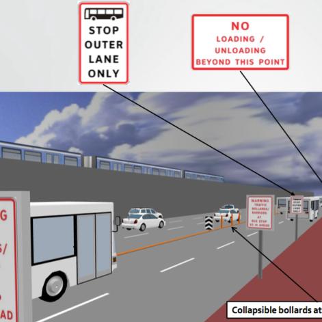 Bus lane signage. Source: DPWH