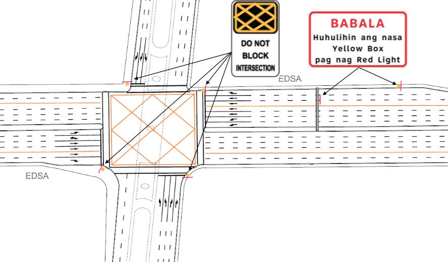 Yellow box. Source: DPWH