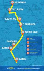 Skyway 3 Project route map. Source: The Philippine Star
